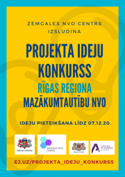 Atbalsts Rīgas reģiona mazākumtautību NVO